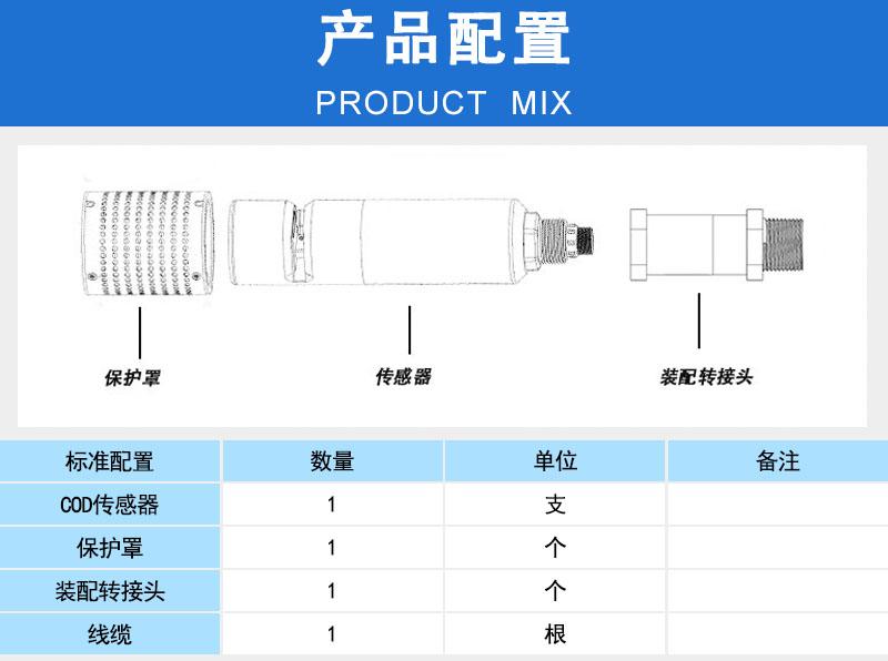 COD传感器产品配置